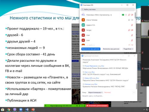 Вводное занятие семинар «Эффективные методы привлечения ресурсов в НКО» 08.04.20